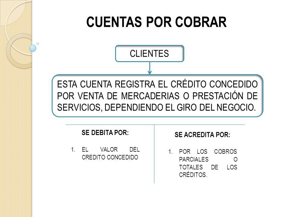 CUENTAS POR COBRAR CLIENTES