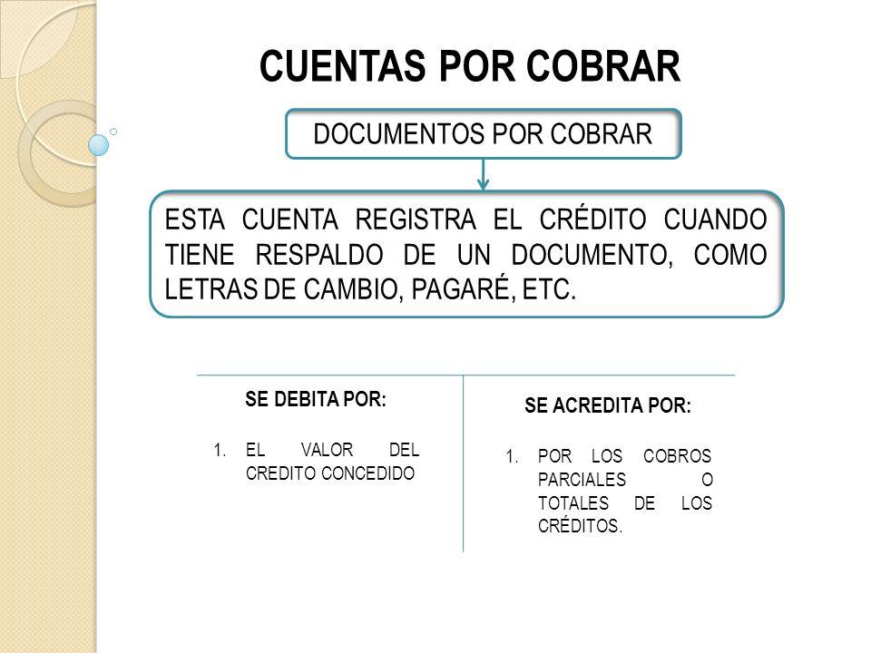 CUENTAS POR COBRAR DOCUMENTOS POR COBRAR
