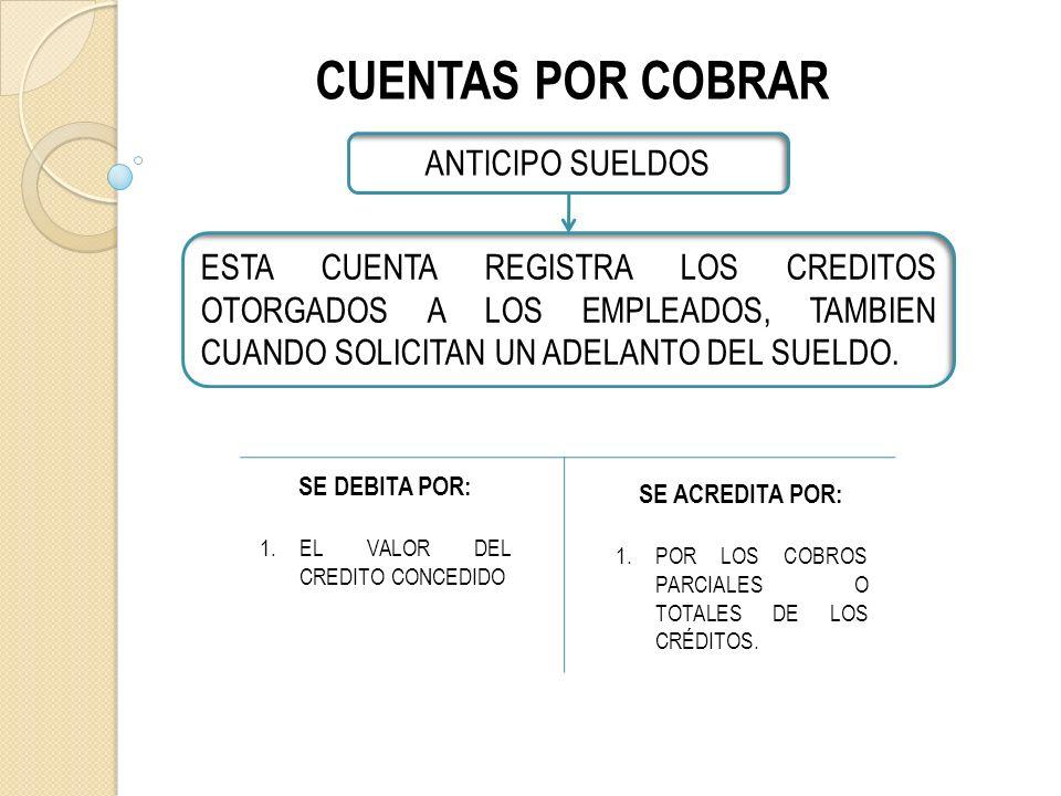 CUENTAS POR COBRAR ANTICIPO SUELDOS
