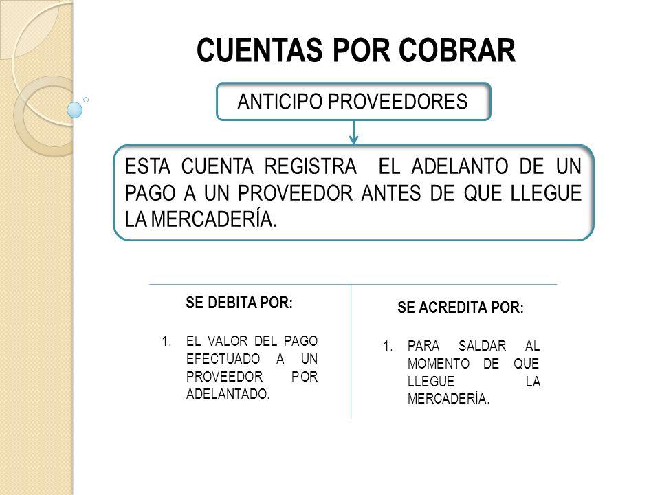 CUENTAS POR COBRAR ANTICIPO PROVEEDORES