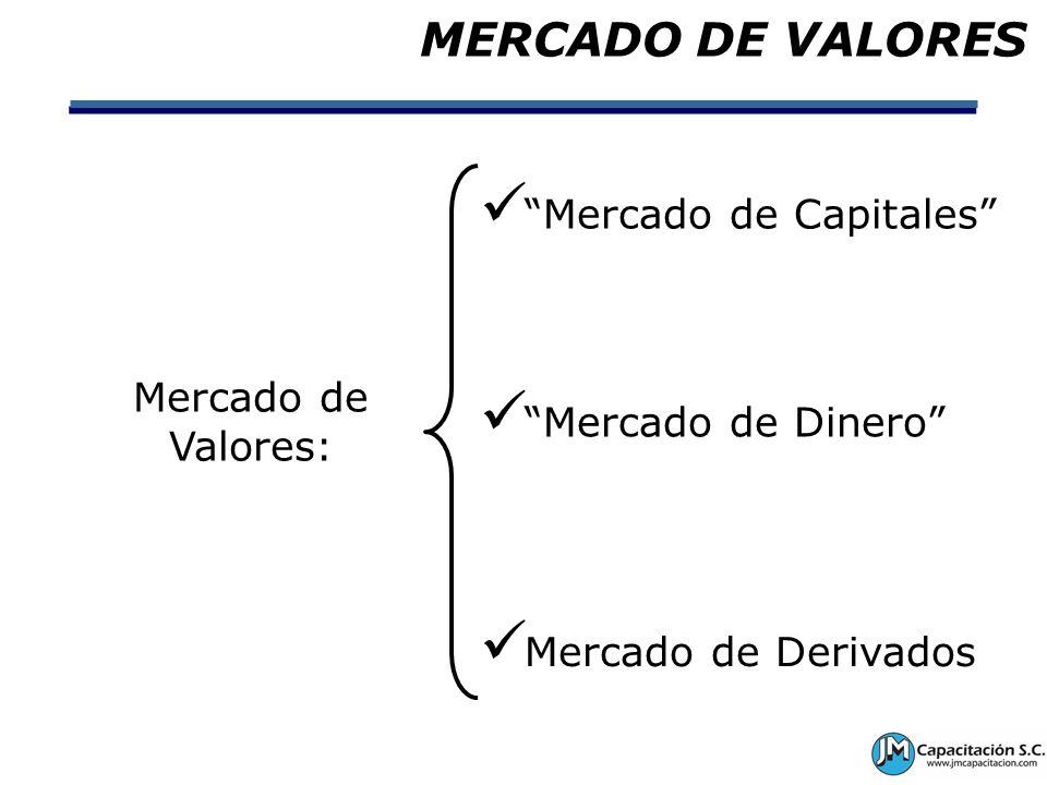 MERCADO DE VALORES Mercado de Capitales Mercado de Valores: