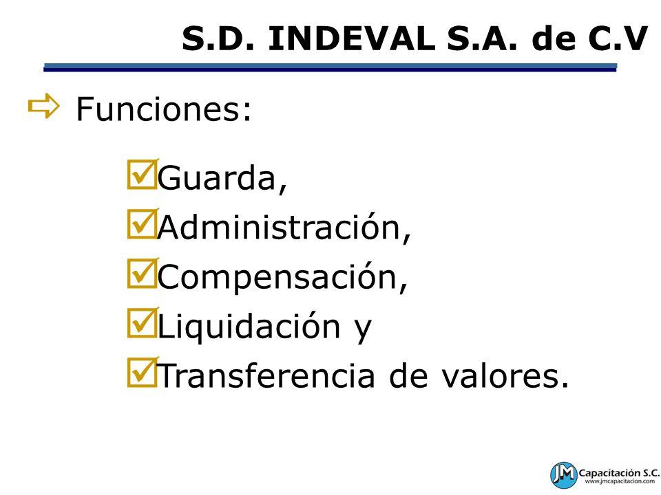 S.D. INDEVAL S.A. de C.V Funciones: Guarda, Administración, Compensación, Liquidación y.