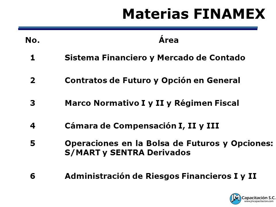 Materias FINAMEX No. Área 1 Sistema Financiero y Mercado de Contado 2