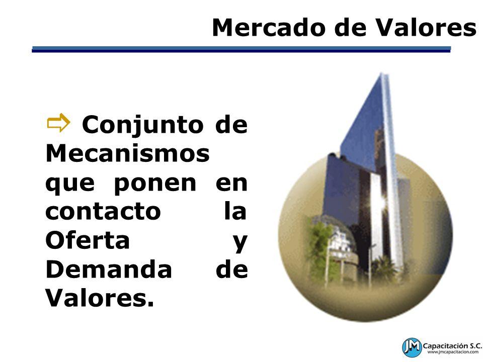 Mercado de Valores Conjunto de Mecanismos que ponen en contacto la Oferta y Demanda de Valores.