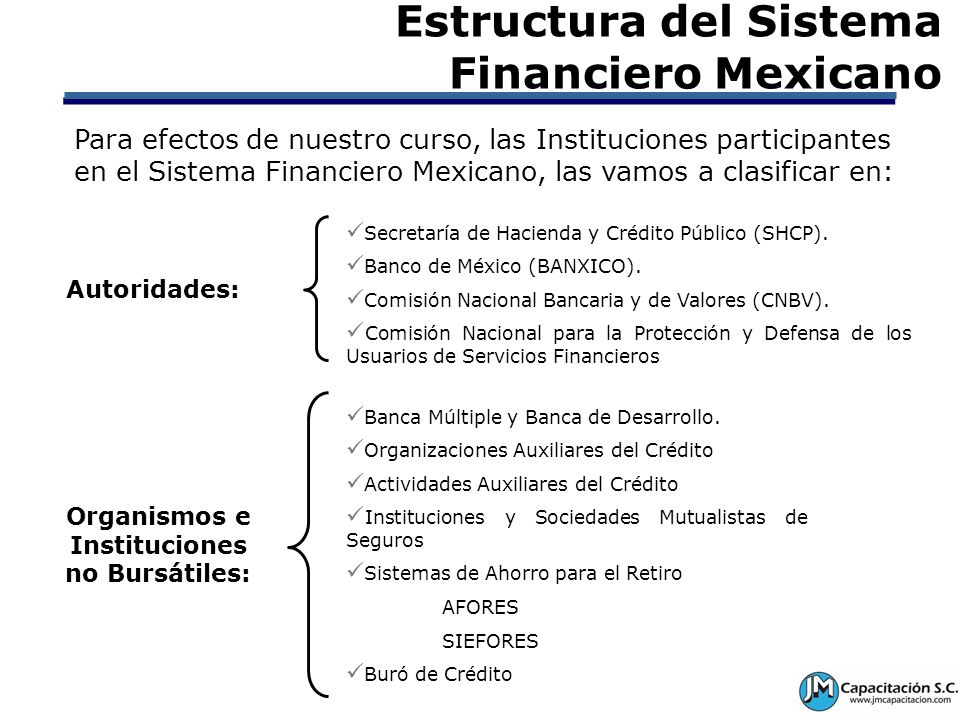 Organismos e Instituciones no Bursátiles: