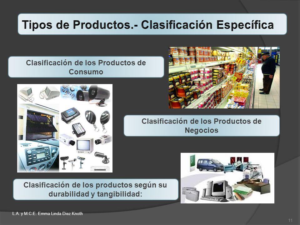 Tipos de Productos.- Clasificación Específica