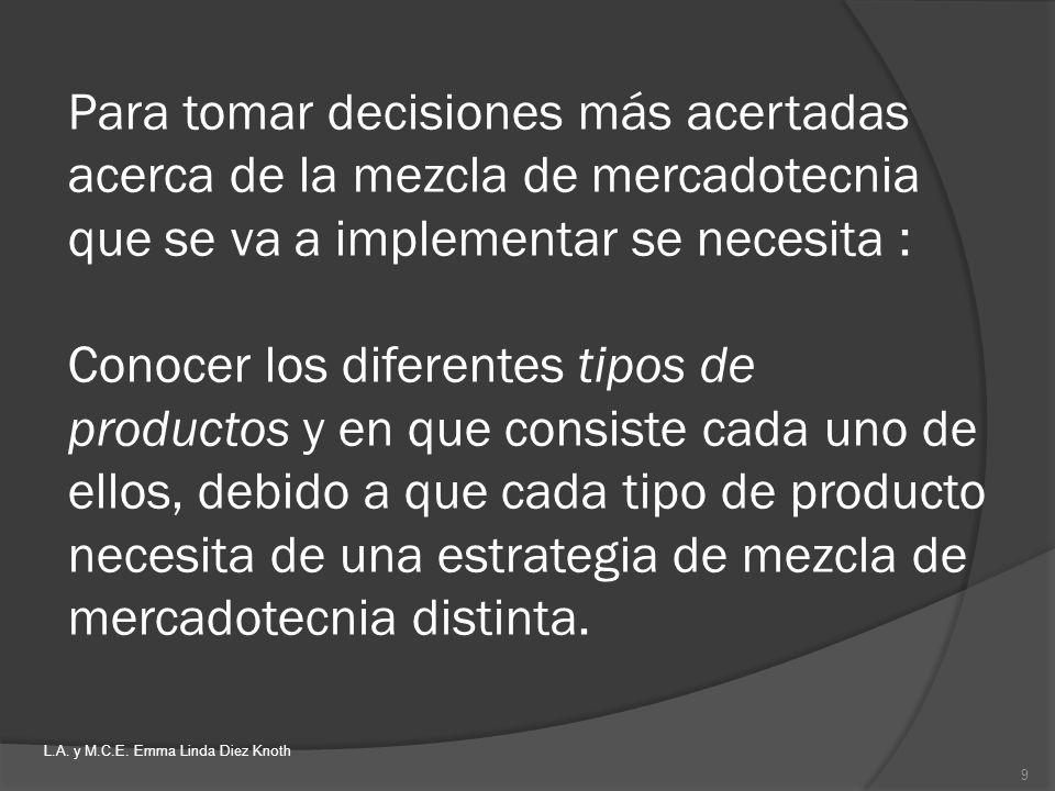 Para tomar decisiones más acertadas acerca de la mezcla de mercadotecnia que se va a implementar se necesita : Conocer los diferentes tipos de productos y en que consiste cada uno de ellos, debido a que cada tipo de producto necesita de una estrategia de mezcla de mercadotecnia distinta.