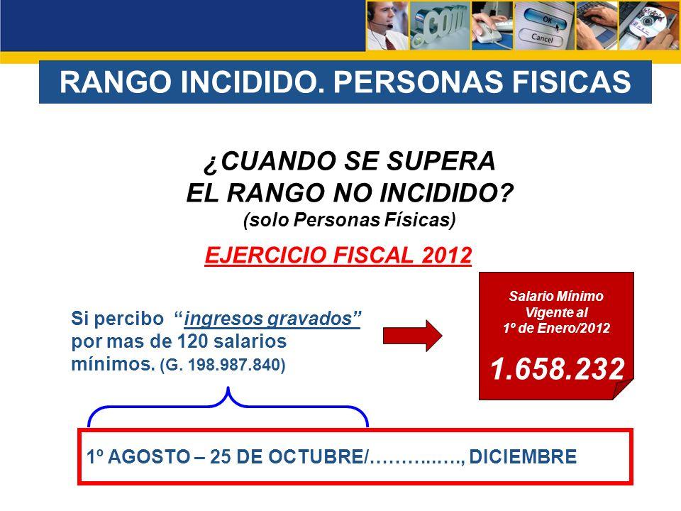 RANGO INCIDIDO. PERSONAS FISICAS 1.658.232