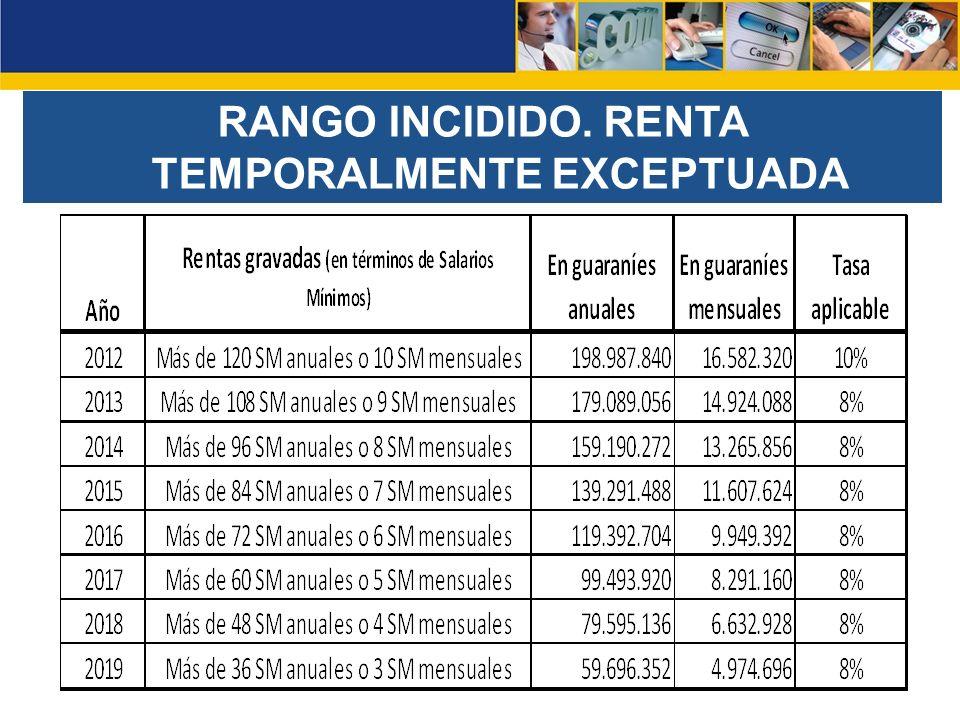 RANGO INCIDIDO. RENTA TEMPORALMENTE EXCEPTUADA