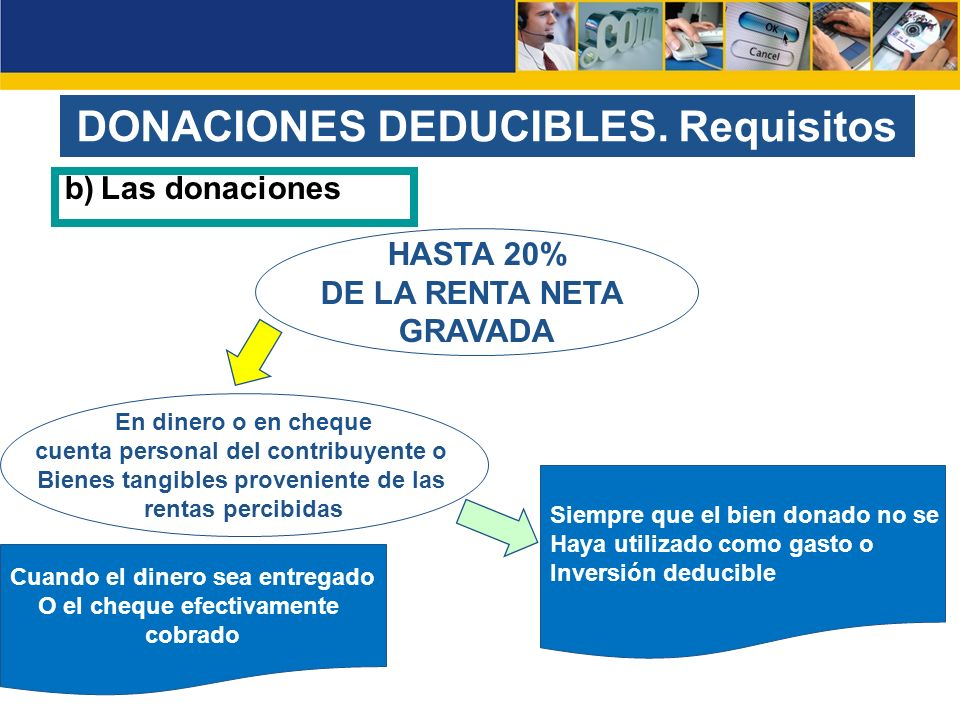 DONACIONES DEDUCIBLES. Requisitos