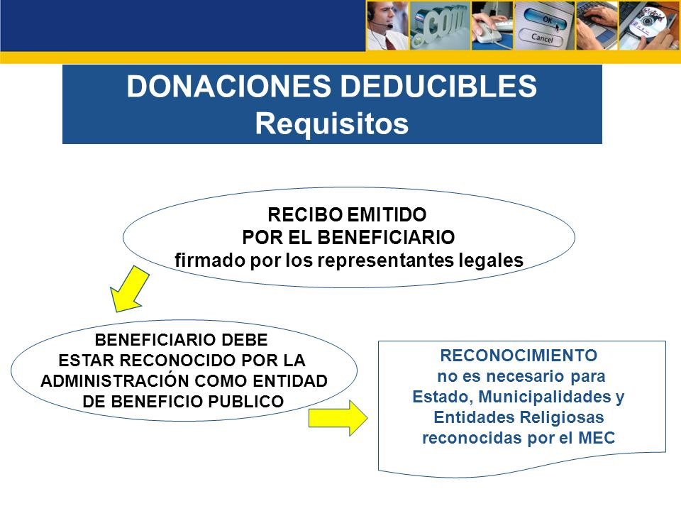 DONACIONES DEDUCIBLES Requisitos