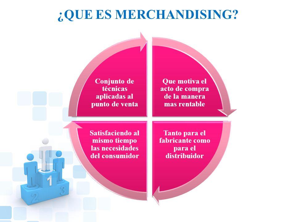 ¿QUE ES MERCHANDISING Que motiva el acto de compra de la manera mas rentable. Tanto para el fabricante como para el distribuidor.