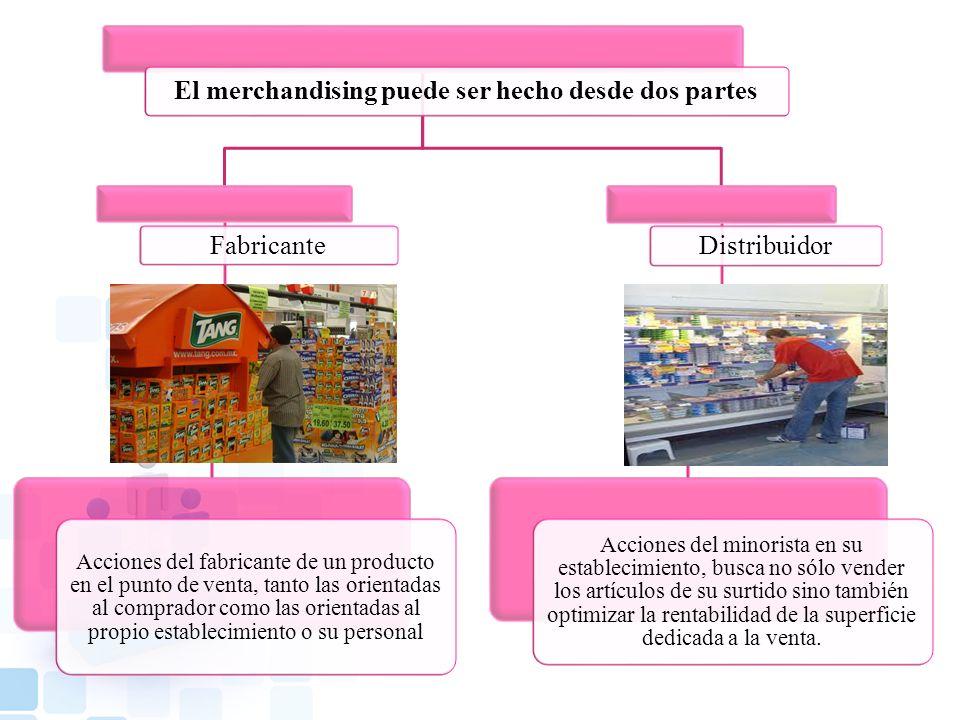 El merchandising puede ser hecho desde dos partes