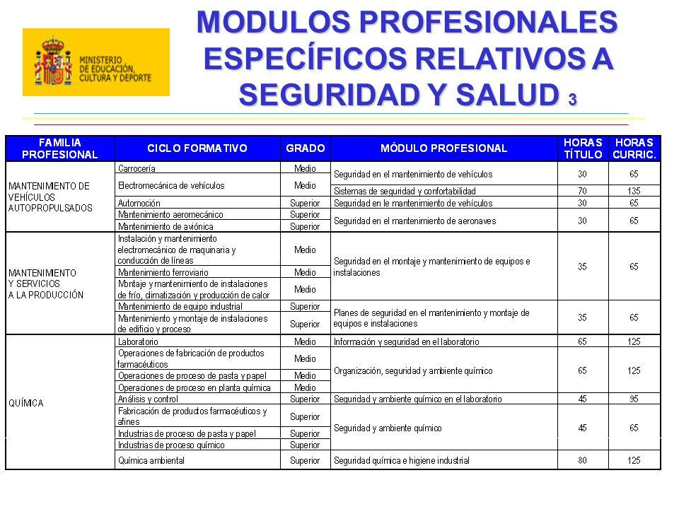 MODULOS PROFESIONALES ESPECÍFICOS RELATIVOS A SEGURIDAD Y SALUD 3