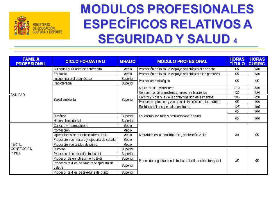 MODULOS PROFESIONALES ESPECÍFICOS RELATIVOS A SEGURIDAD Y SALUD 4