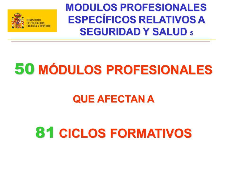 50 MÓDULOS PROFESIONALES 81 CICLOS FORMATIVOS
