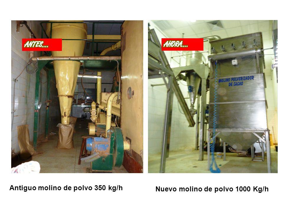 ANTES…. AHORA…. Antiguo molino de polvo 350 kg/h