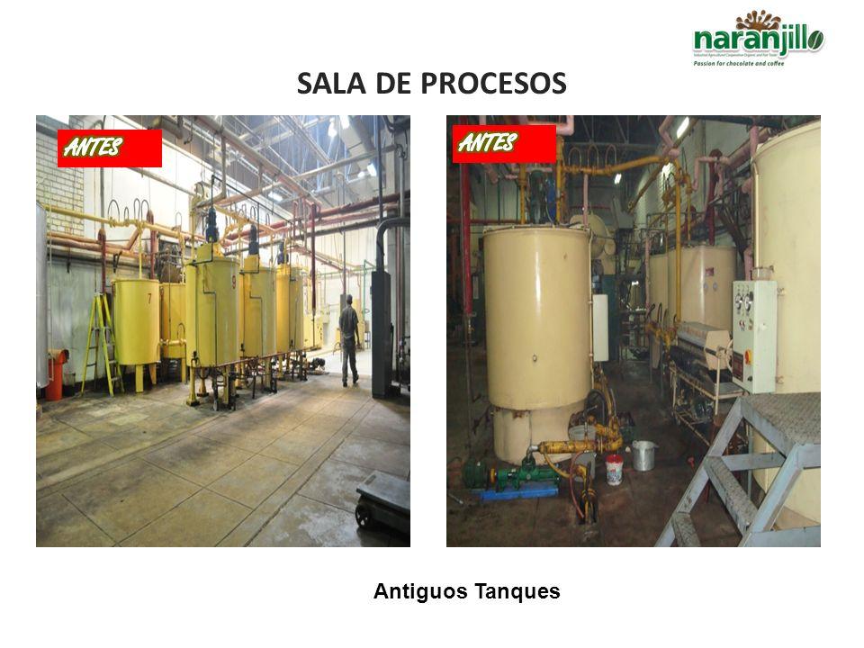 SALA DE PROCESOS ANTES ANTES Antiguos Tanques