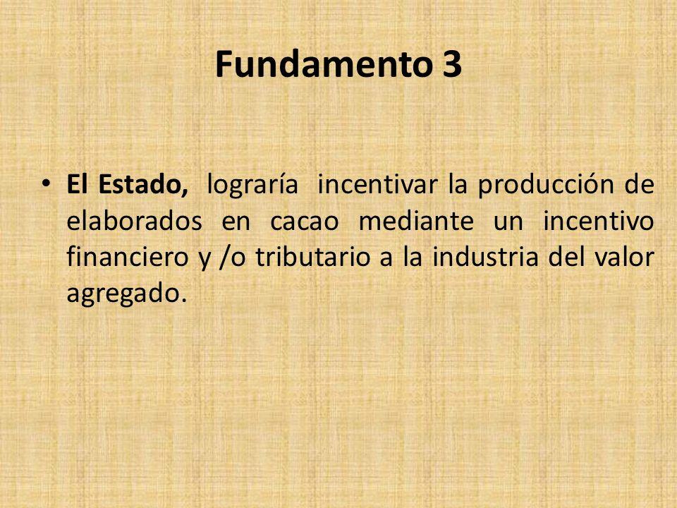 Fundamento 3