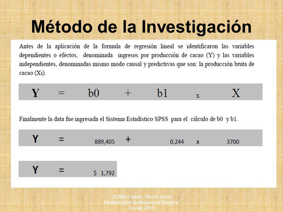 Método de la Investigación