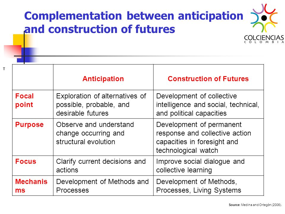 Complementation between anticipation and construction of futures