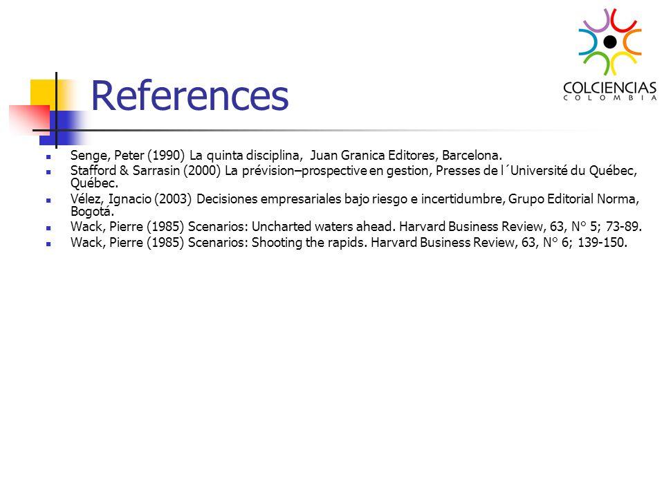 References Senge, Peter (1990) La quinta disciplina, Juan Granica Editores, Barcelona.