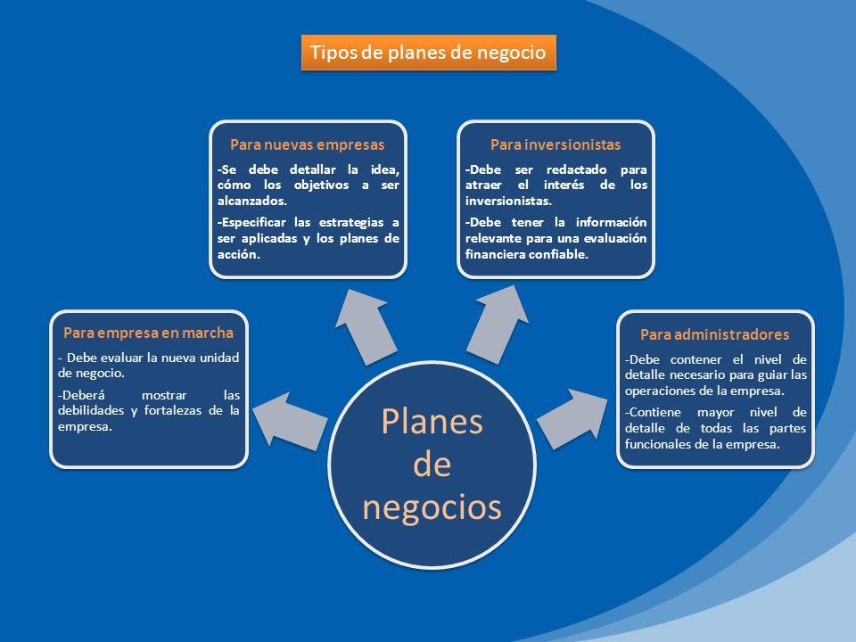 Tipos de planes de negocio