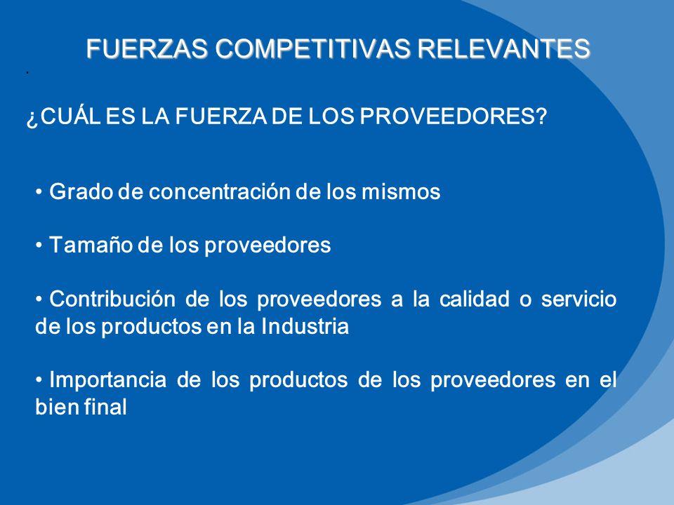 FUERZAS COMPETITIVAS RELEVANTES