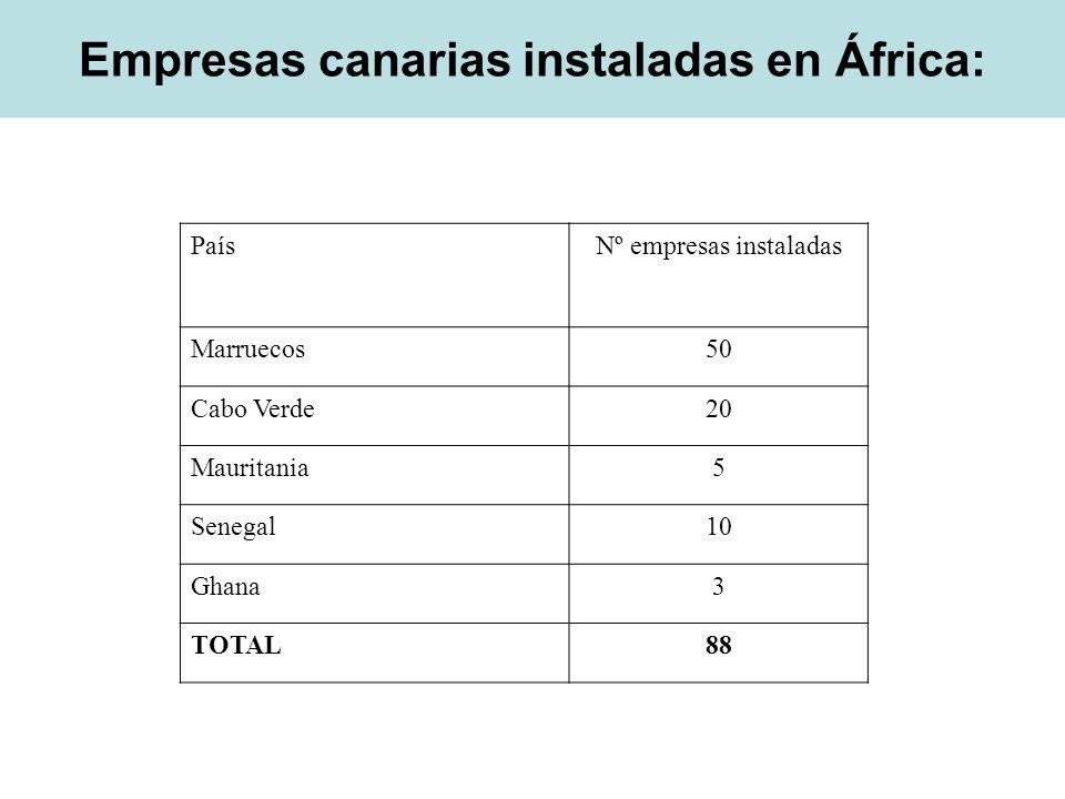 Empresas canarias instaladas en África: