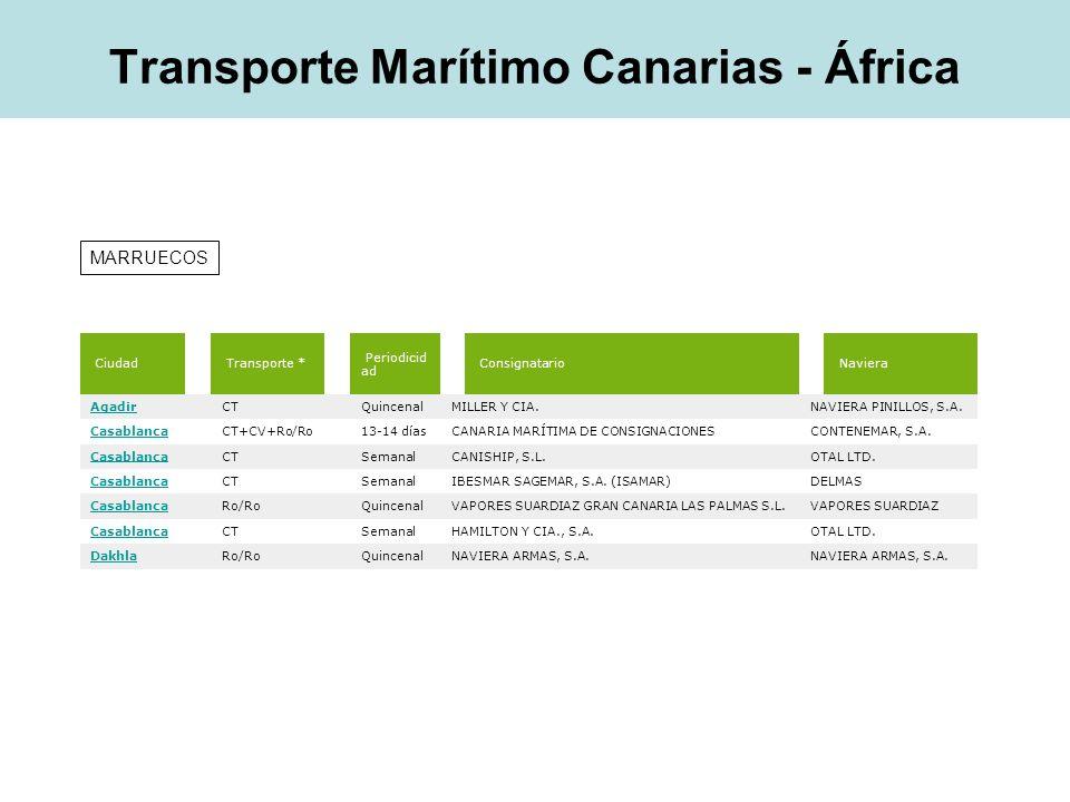 Transporte Marítimo Canarias - África