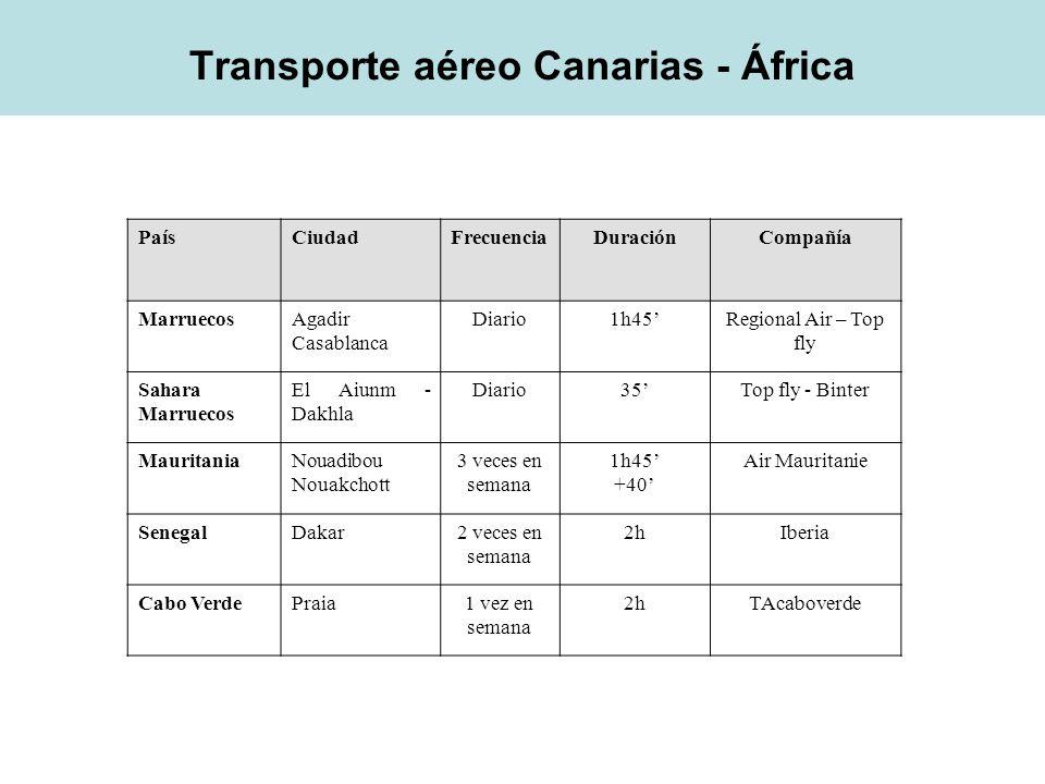 Transporte aéreo Canarias - África
