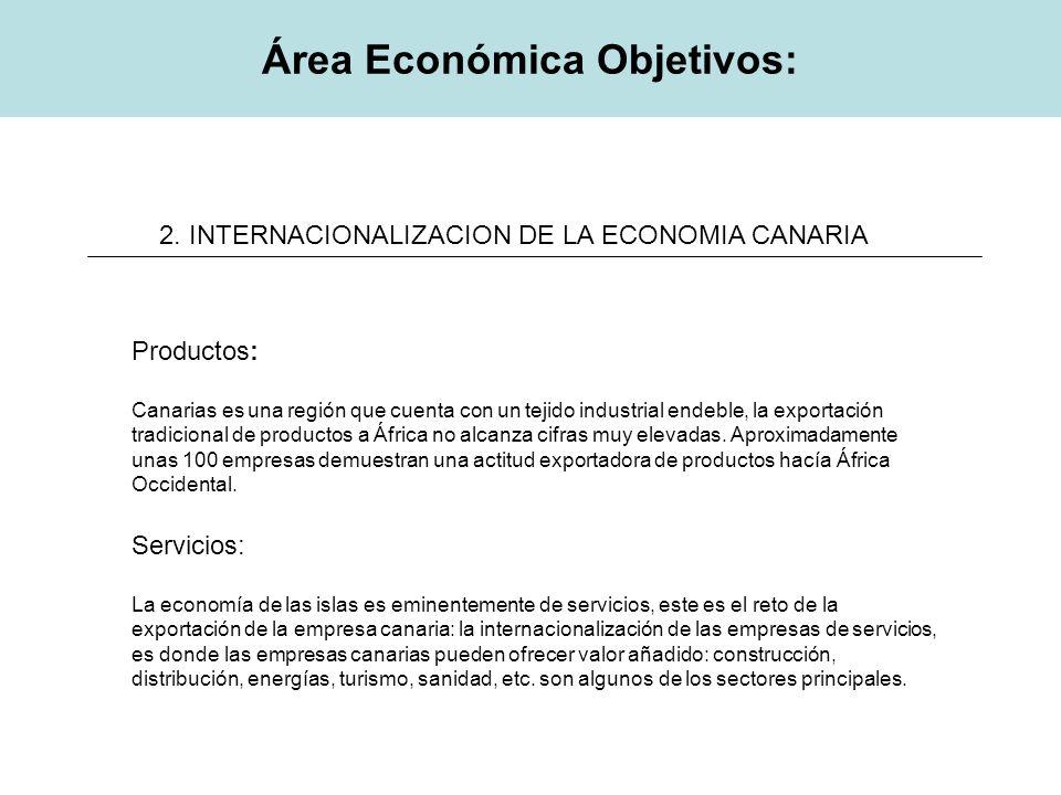 Área Económica Objetivos: