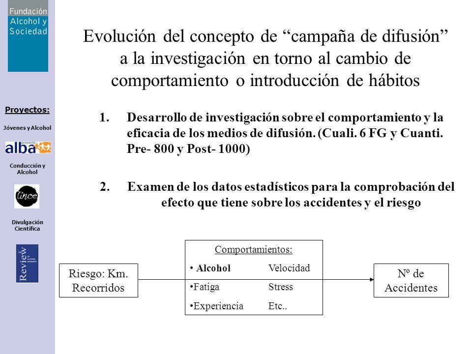 Evolución del concepto de campaña de difusión a la investigación en torno al cambio de comportamiento o introducción de hábitos
