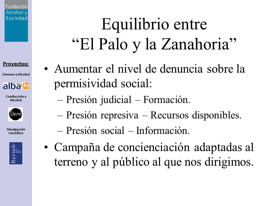 Equilibrio entre El Palo y la Zanahoria