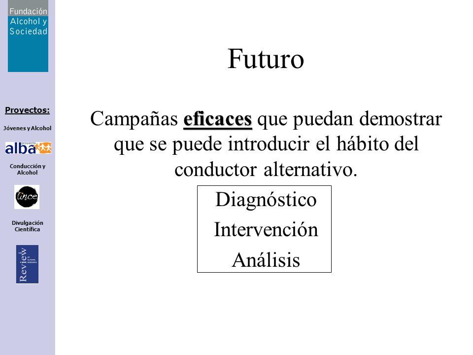 FuturoCampañas eficaces que puedan demostrar que se puede introducir el hábito del conductor alternativo.