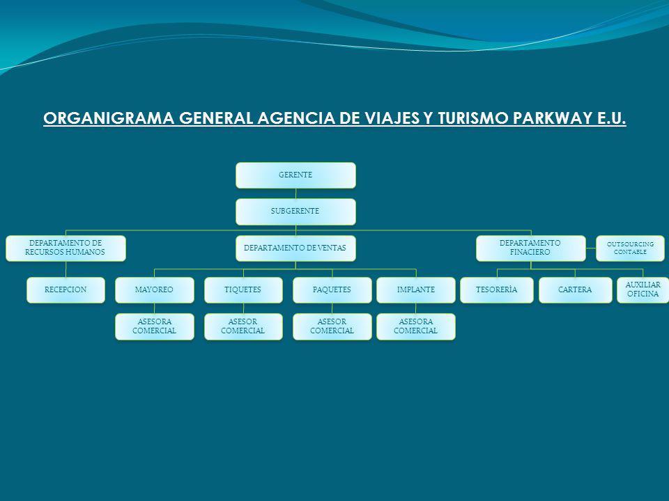 ORGANIGRAMA GENERAL AGENCIA DE VIAJES Y TURISMO PARKWAY E.U.