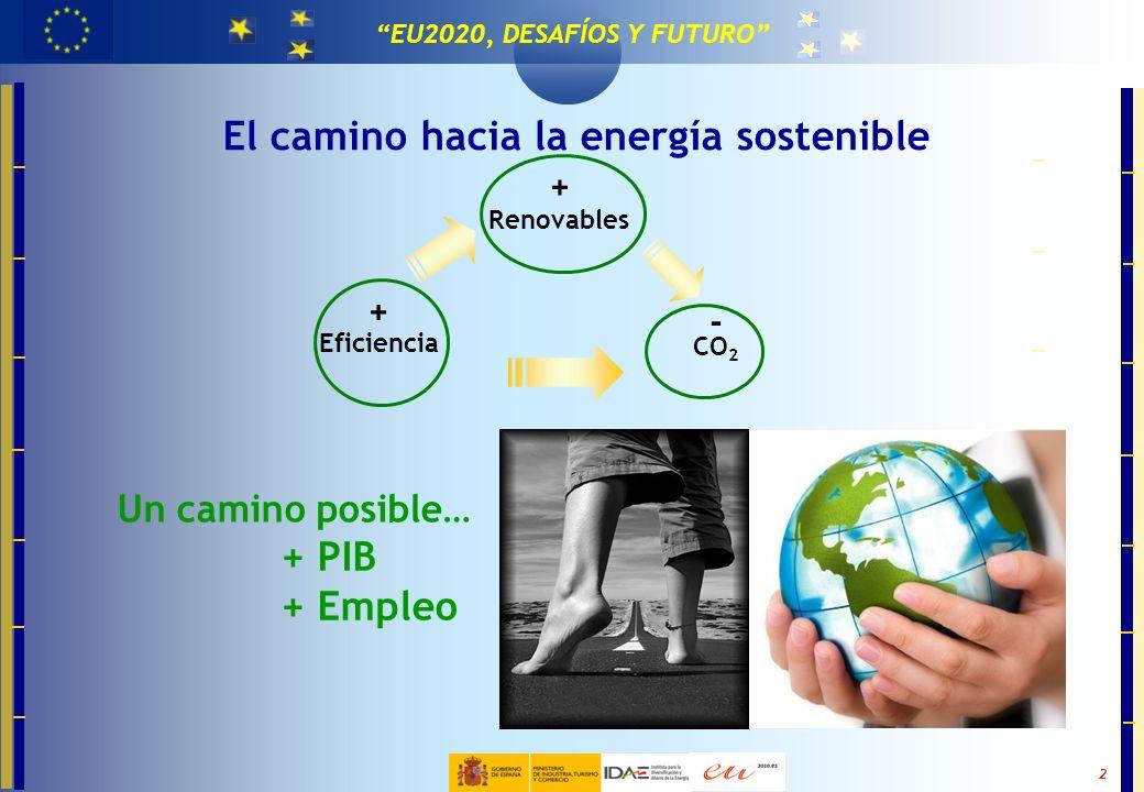 El camino hacia la energía sostenible