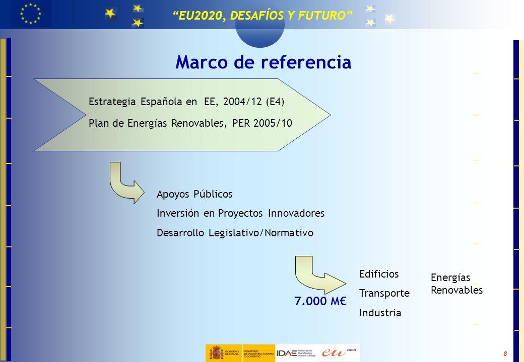 Marco de referencia 7.000 M€ Estrategia Española en EE, 2004/12 (E4)