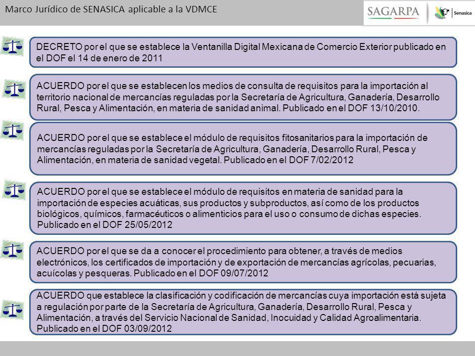 Marco Jurídico de SENASICA aplicable a la VDMCE