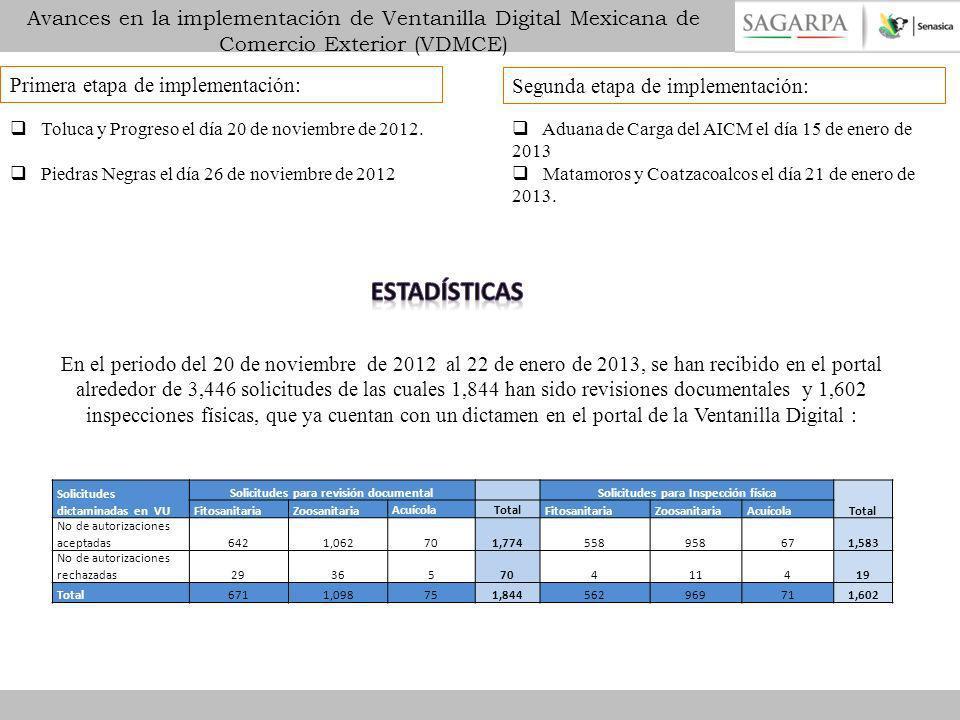 Avances en la implementación de Ventanilla Digital Mexicana de Comercio Exterior (VDMCE)