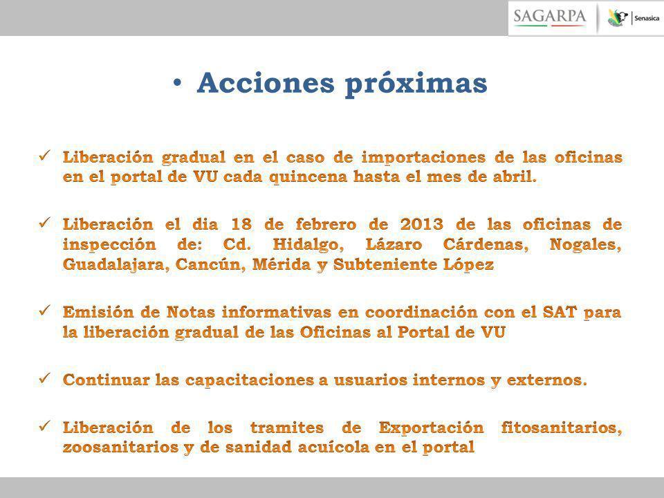 Acciones próximas Liberación gradual en el caso de importaciones de las oficinas en el portal de VU cada quincena hasta el mes de abril.