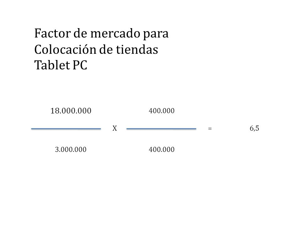 Factor de mercado para Colocación de tiendas Tablet PC 18.000.000