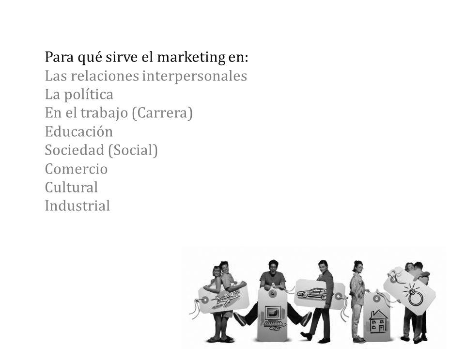 Para qué sirve el marketing en: Las relaciones interpersonales La política En el trabajo (Carrera) Educación Sociedad (Social) Comercio Cultural Industrial