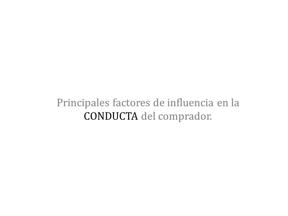 Principales factores de influencia en la CONDUCTA del comprador.