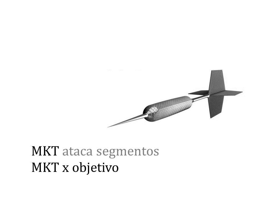 MKT ataca segmentos MKT x objetivo