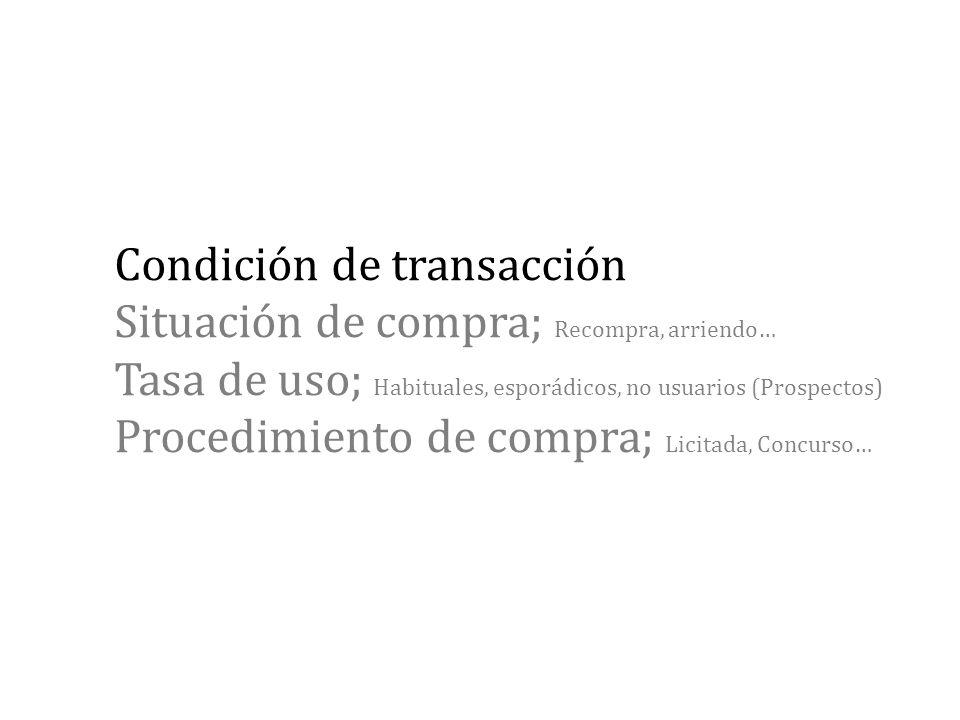Condición de transacción Situación de compra; Recompra, arriendo… Tasa de uso; Habituales, esporádicos, no usuarios (Prospectos) Procedimiento de compra; Licitada, Concurso…