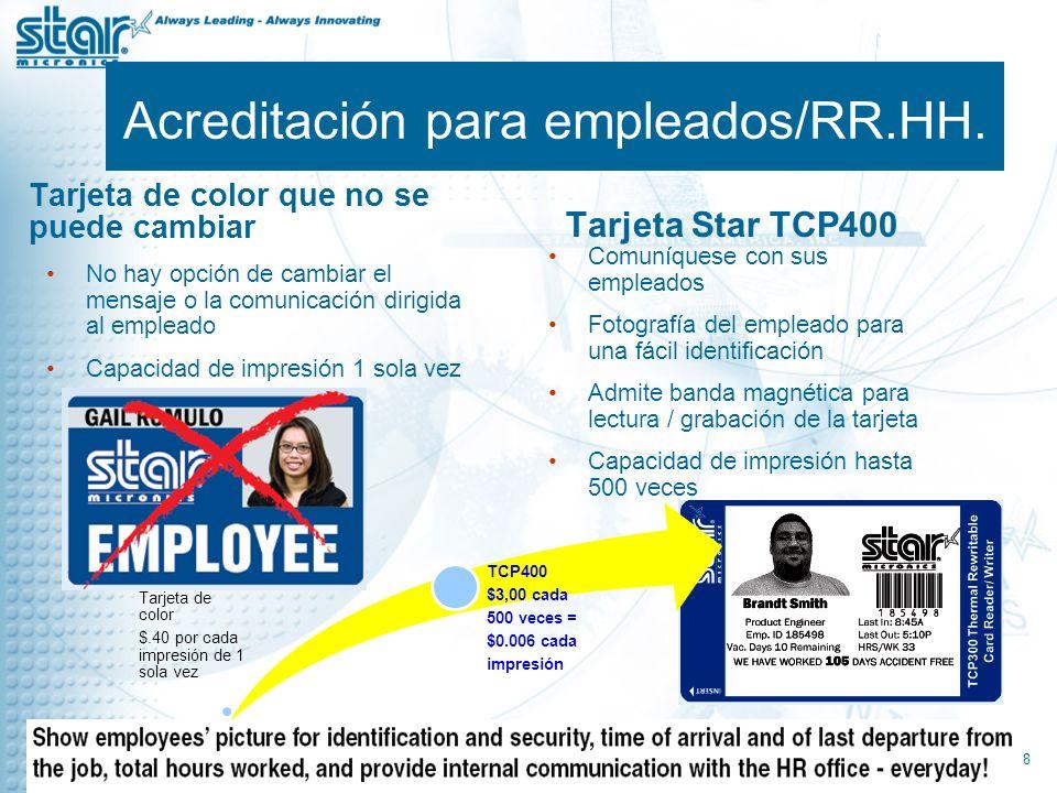 Acreditación para empleados/RR.HH.