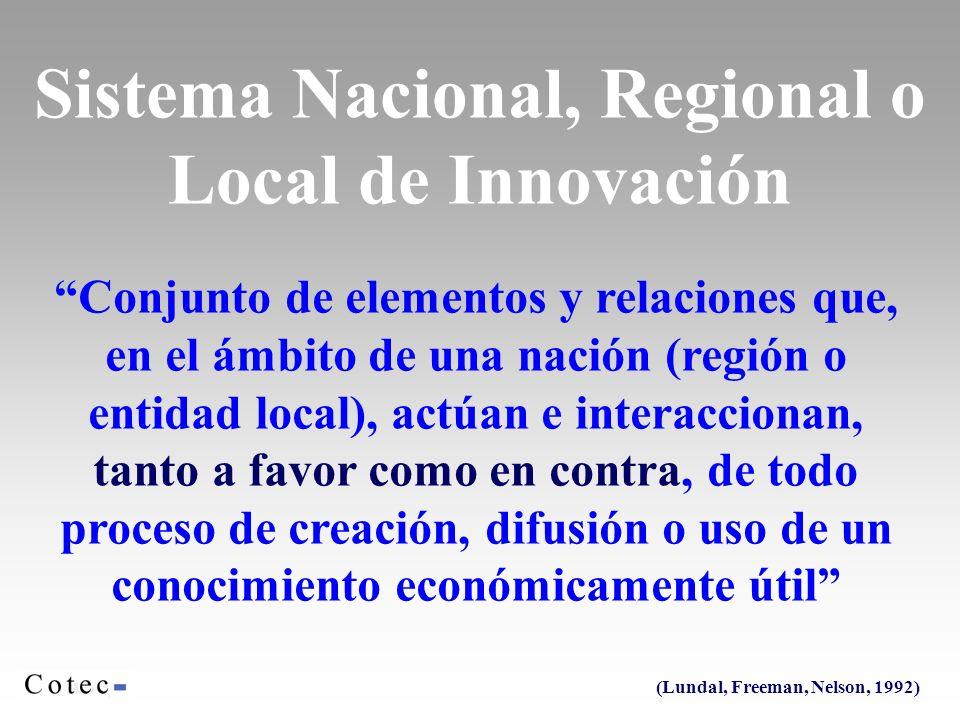 Sistema Nacional, Regional o Local de Innovación