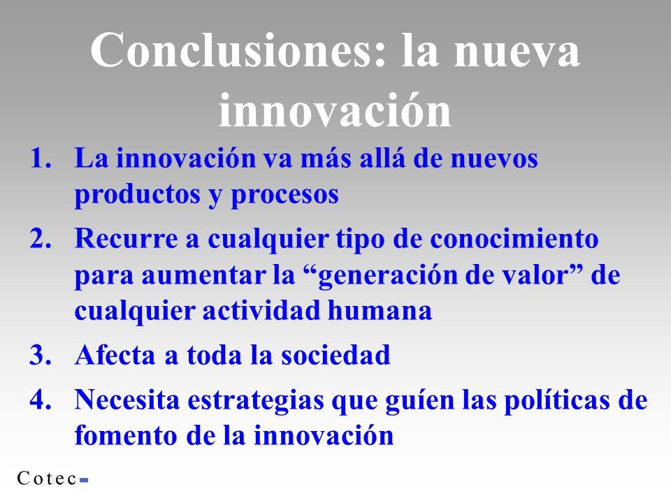 Conclusiones: la nueva innovación