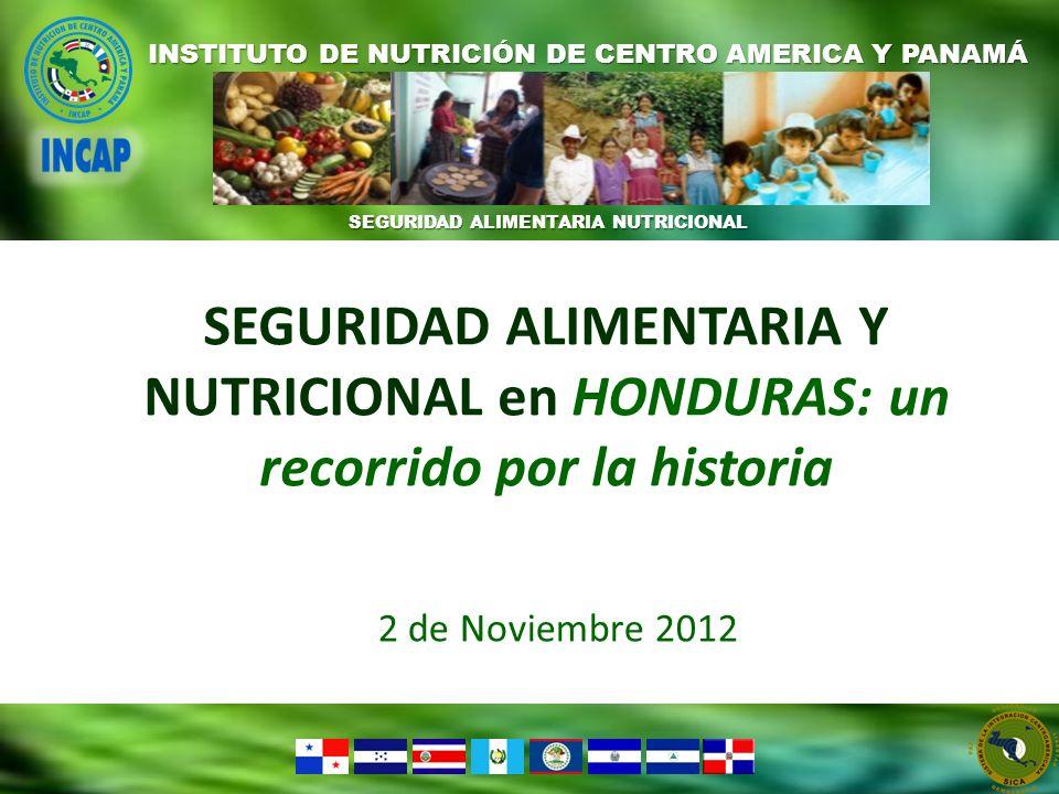 SEGURIDAD ALIMENTARIA Y NUTRICIONAL en HONDURAS: un recorrido por la historia